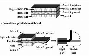 Printed Circuit Board Structures