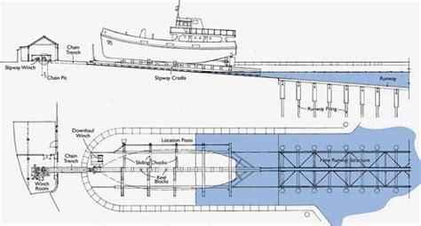Model Boat Launching Cradle by Seavax Prototype Boat Build Launch Slipways