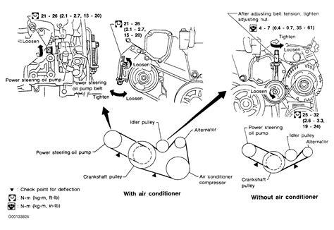 Nissan Xterra Fuse Box Label Wiring Diagram Database