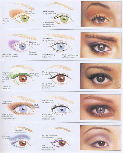 Best Makeup Tips For Deep Set Eyes Page  Thedess