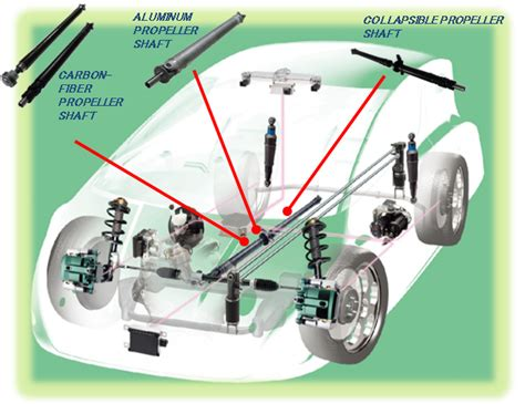 Hitachi Automotive Systems Americas, Inc