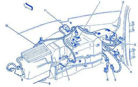 Chevrolet Suburban Under The Dash Electrical Circuit