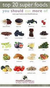The Top 20 Superfoods | Cleanse and Detox