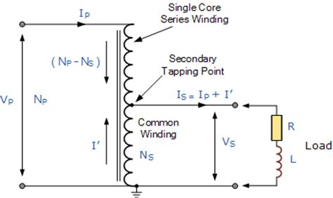 autotransformer and variable auto transformerbasic electronics tutorials