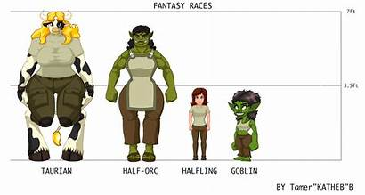 Height Races Map V3 Orc Fantasy Half