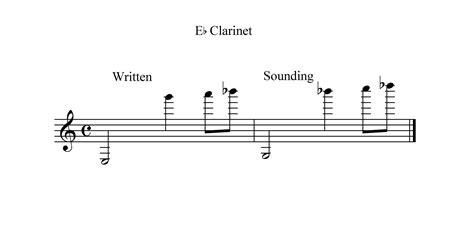 b flat clarinet bandestration