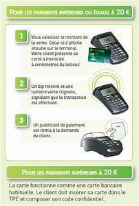 Desactiver Carte Bleue Sans Contact : paiement sans contact en magasin ~ Medecine-chirurgie-esthetiques.com Avis de Voitures