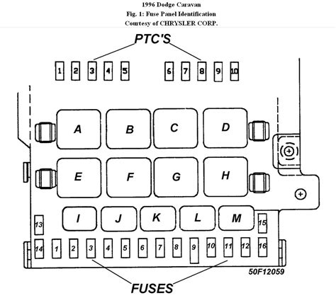 1995 Dodge Caravan Fuse Box Diagram by Junction Box Layout Trying To Find The Layout Of The