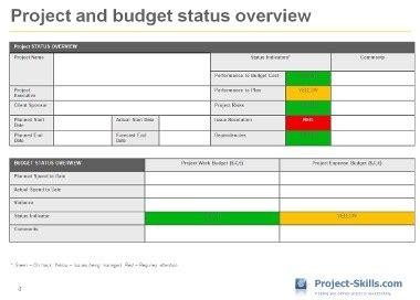 project management templates    project