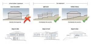 home design building blocks building on sloping home geelong surfcoast bellarine