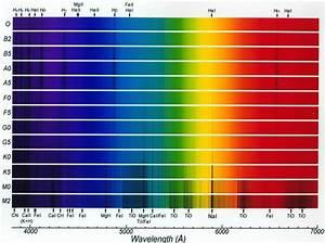 Ejnar Hertzsprung    U00c2  October 1873  U00c2 U2013 October 1967