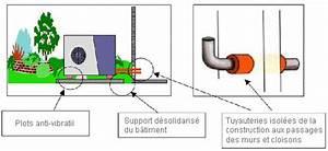 Reglementation Climatisation Voisinage : pompe chaleur les pr cautions d 39 installation par ~ Premium-room.com Idées de Décoration