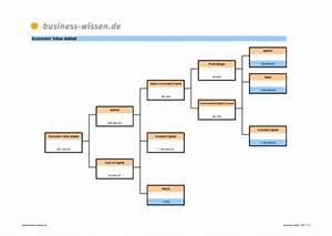 Eva Berechnen : economic value added eva ermitteln excel tabelle ~ Themetempest.com Abrechnung