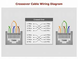 Mini Usb To Micro Usb Crossover Wiring Diagram