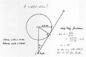 Some elementary trigonometry will help here. There is a ...