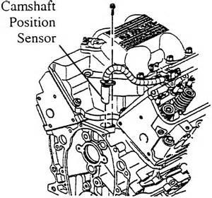 similiar 2007 kia rio lx 1 6 liter oxygen sensor bank 1 keywords 2003 kia spectra fuse box diagram 2006 kia sorento crankshaft sensor