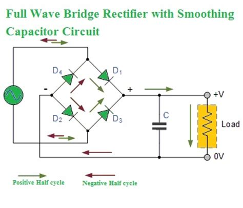 electrical standards full wave rectifier full wave