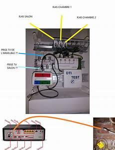Coffret De Communication Fibre Optique : box coaxial et tableau de communication le forum sfr 1948782 ~ Dode.kayakingforconservation.com Idées de Décoration