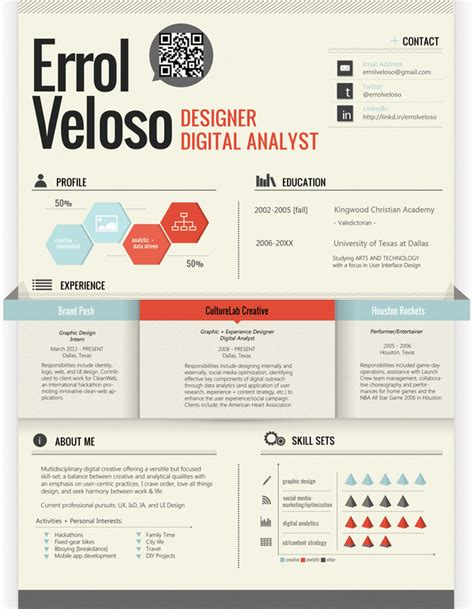 exles of creative graphic design resumes infographics