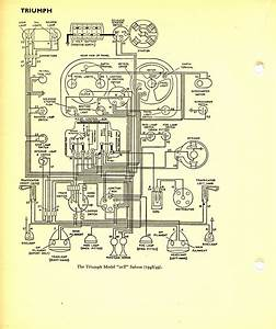 Triumph Car Service Manuals