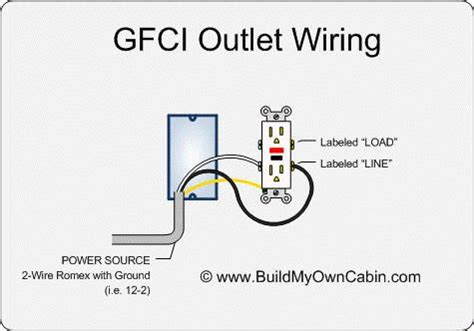 Gfci Outlet Wiring Diagram Pdf Electrical