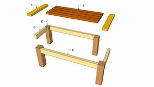 Wood Table Plan : The Ryobi Band Saw Follows A Line Of