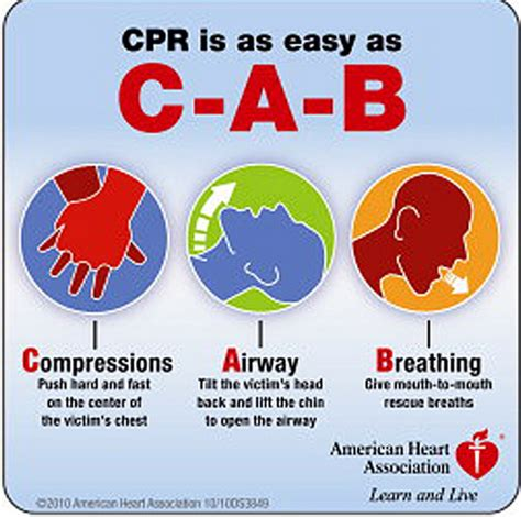 greathouse chiropractic blog 187 cpr new rules