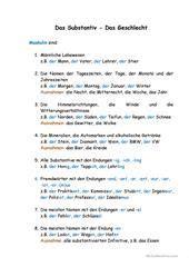 artikel im dativ ueben  images worksheets