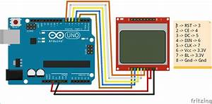 Interfacing Nokia 5110 Graphical Lcd With Arduino
