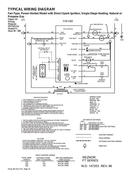 Reznor Heater Wiring Diagram Gallery Sample