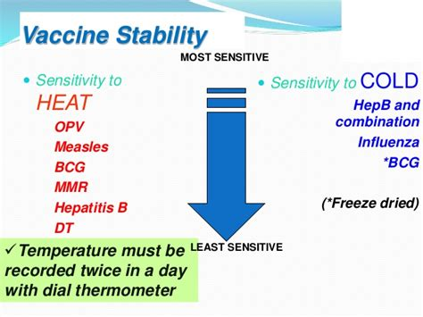 fridge n freezer immunization cold chain