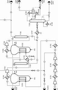 Figure B 6 1 Unit 700  Ethylene Oxide Process Flow Diagram