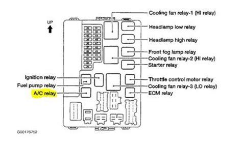 images   altima fuse box diagram