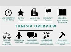 Tunisia TeachMideast
