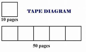 What Is A Tape Diagram