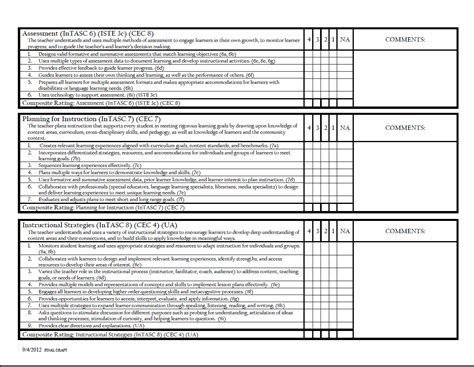 Class Assessment Template by 29 Images Of Class Assessment Template Infovia Net
