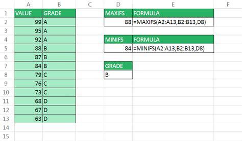 maxifsminifs  find maximumminimum values
