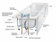 Bath Panel Installation Instructions by The Anatomy Of A Bathtub And How To Install A Replacement DIY
