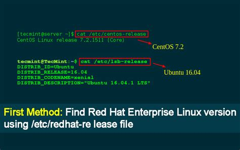 identify  rhel version  linux command