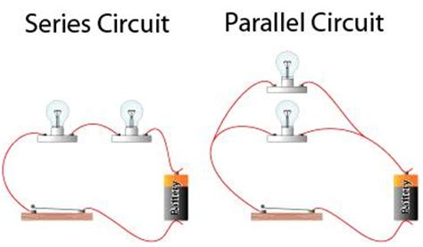Short Circuits Parallel Other Types