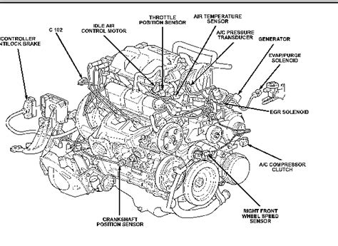 Dodge Caravan 3 3 Engine Diagram by Where Is Crankshaft Position Sensor In Dodge Grand Caravan