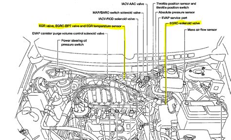 2000 Mercury Transmission Wiring by 2000 Nissan Quest Transmission Vacuum Diagram Nissan