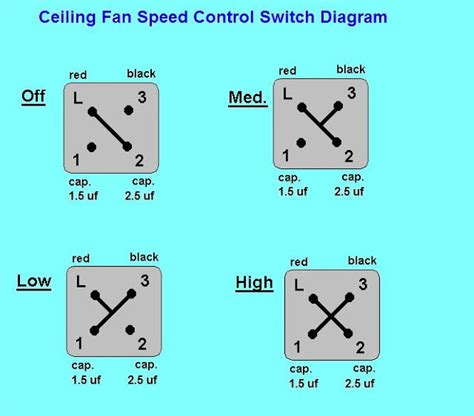 ceiling fan speed control switch ceiling fan speed control switch wiring diagram