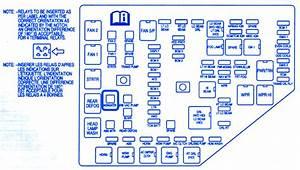 Volvo 850 1995 Fuse Box  Block Circuit Breaker Diagram