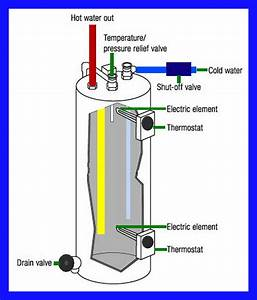 Wiring Diagram For Rheem Furnace