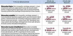 Tarif Peinture Au M2 : tarif renovation maison au m2 se renov ~ Melissatoandfro.com Idées de Décoration