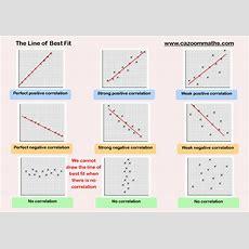 Scatter Graphs  Cazoom Maths Worksheets