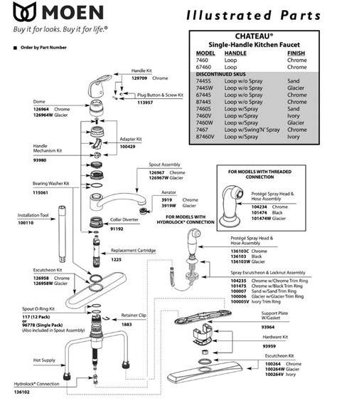Leaky Moen Kitchen Faucet Repair Steps