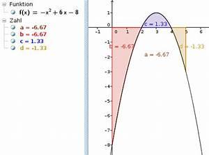 Funktionswerte Berechnen : 1415 unterricht mathematik 11ma5g integralrechnung ~ Themetempest.com Abrechnung