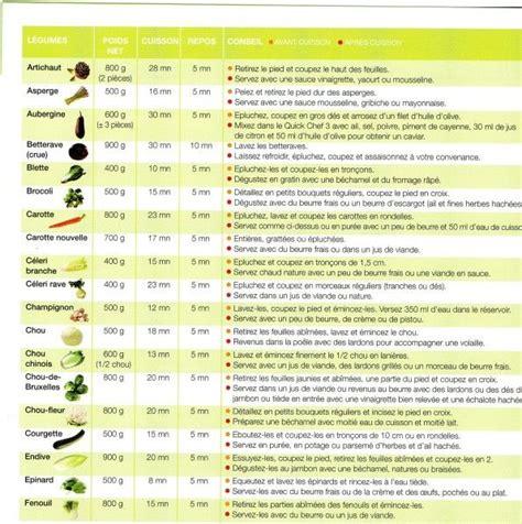 17 meilleures id 233 es 224 propos de micro vap sur pinterest